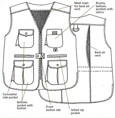 Detailed image of Ladies Safari Vest - Bush Vest